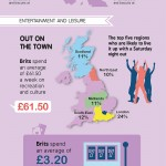 image-31-a2b1694b81-what-brits-use-thier-money-on.jpg